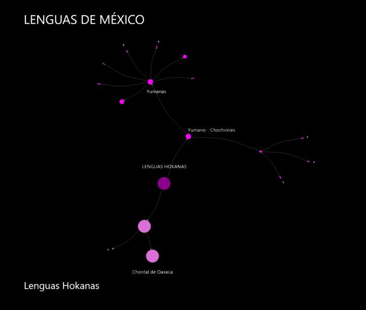 lenguas_hokanasblack