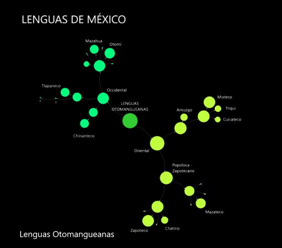 lenguas_otomanguanasblack